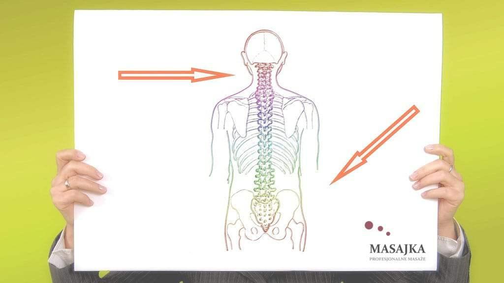 Wskazania do masażu